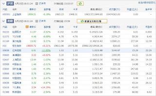中国株コバンザメ投資ウォッチ銘柄watch20130625