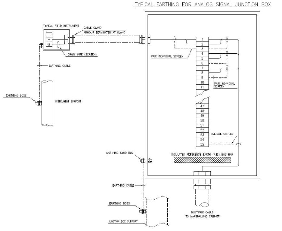Instrument Loop Diagram Pdf Diy Wiring Diagrams
