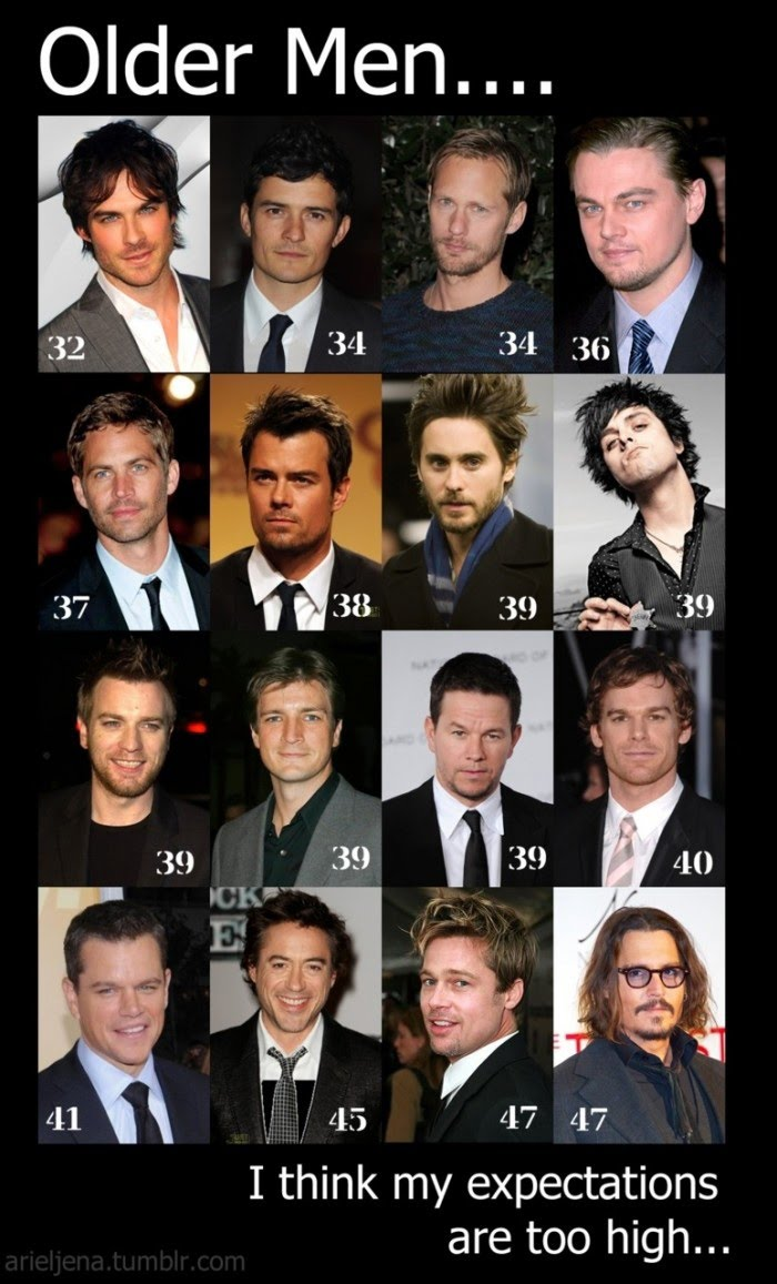 Older Men - Most Popular Celebrities