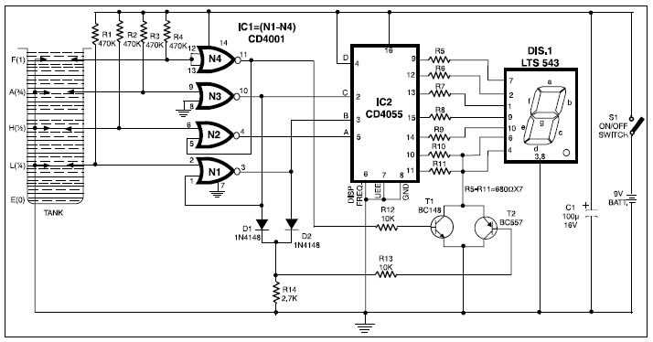 smart fluid level indicator electronics project
