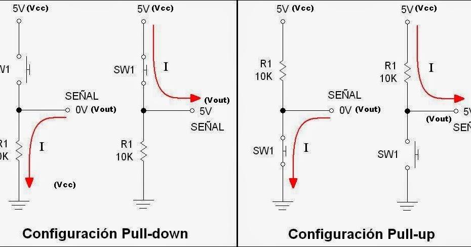 programaci u00d3n y rob u00d3tica  resistencias de pull