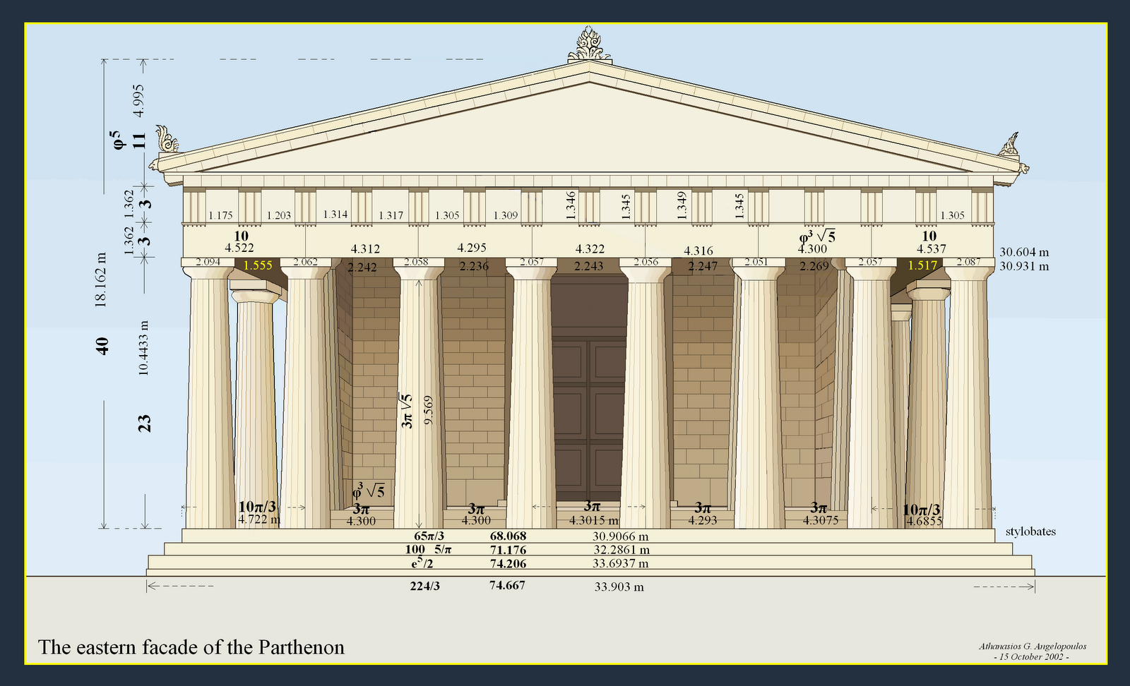 metron ariston parthenon