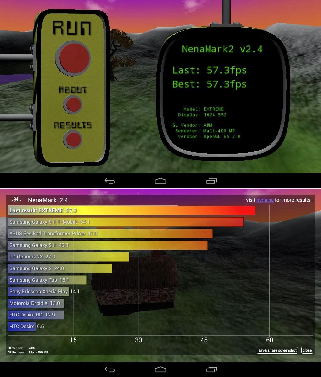 SKK Mobile Extreme NenaMark2 - 57.3 fps