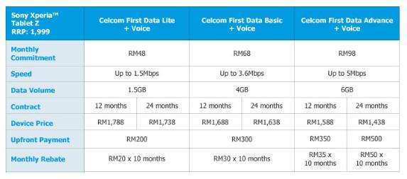Celcom lancar Sony Xperia™ Tablet Z serendah RM1,438