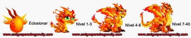 imagen del crecimiento del dragon fuego doble
