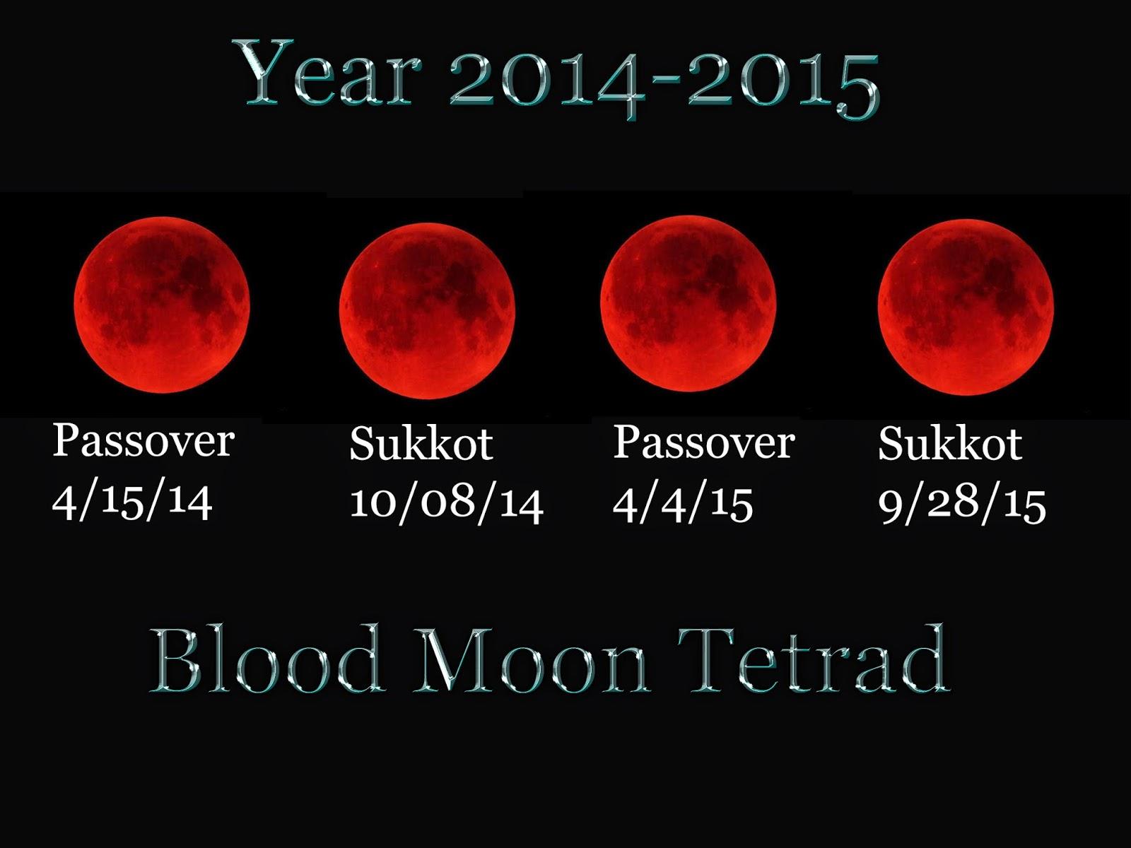 O que são luas de sangue, quando irão acontecer?