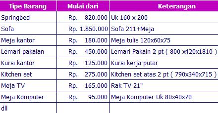 indeks furniture indonesia
