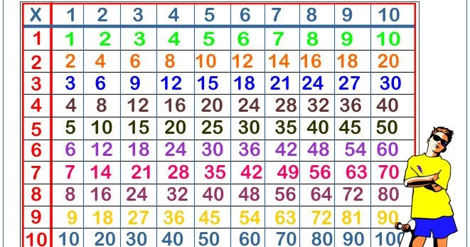 Buscando El Numero Pi together with Imagenes De Vocales likewise Mayores Pasatiempos 393477 together with 2164 besides Letras Por Separado Abecedario IBXrKyByL. on imagenes de numeros con letra