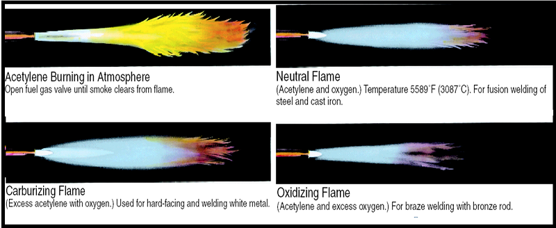 types of flames pictures to pin on pinterest