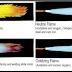 Lighting & Adjustment of the Oxyacetylene Welding Flames - Part 1