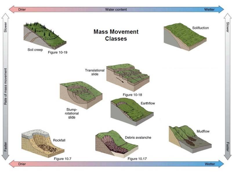 Geografika Nusantara Mt Merapis Lahars