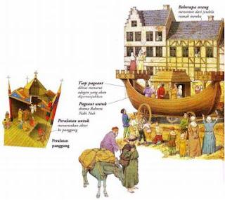Teater abad Pertengahan