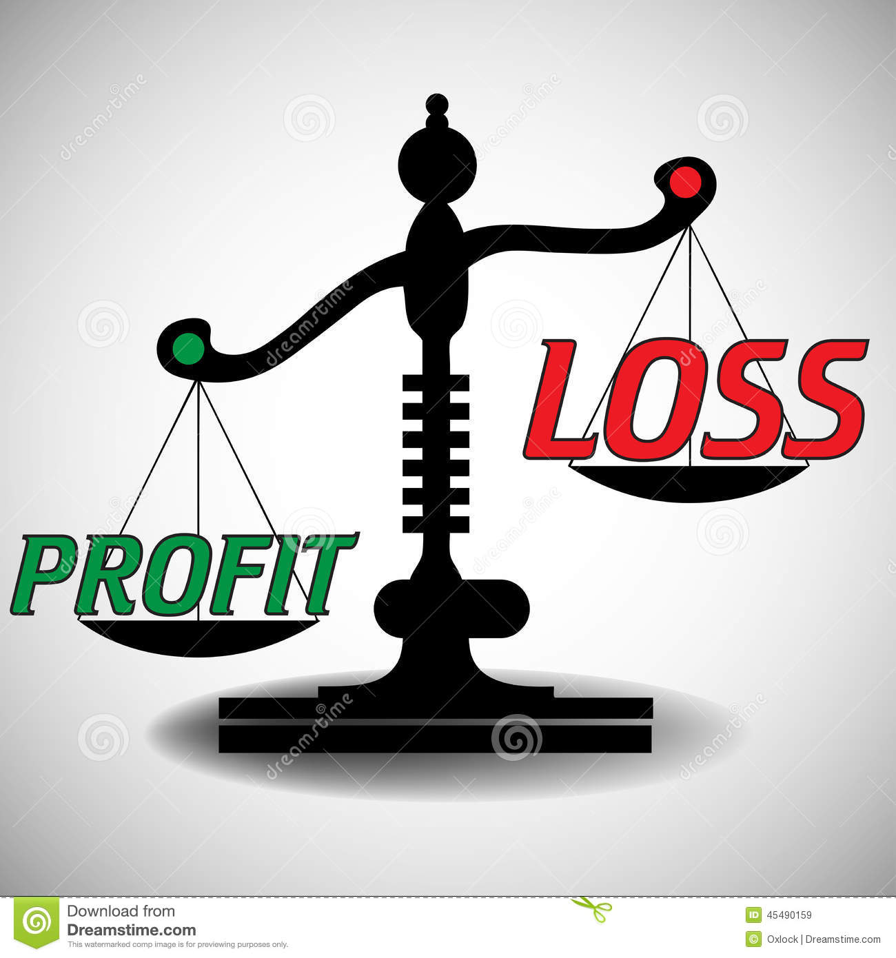 daily profit and loss