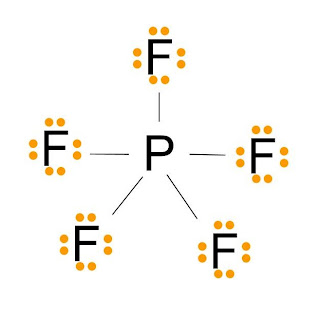 the science of studying  lewis dot structure for pf5