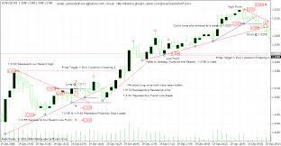 reason-trading-forex-market