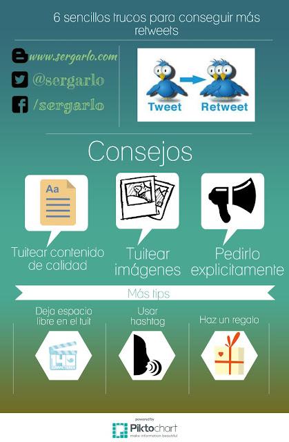 Infografía, Infographic, Redes Sociales, Social Media, Retweet, Consejos,