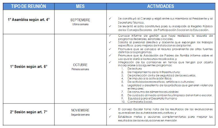 actividades a realizar en las asambleas  y sesiones
