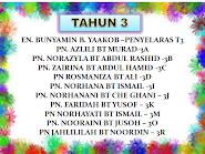 GURU KELAS TAHUN 3 (2016)