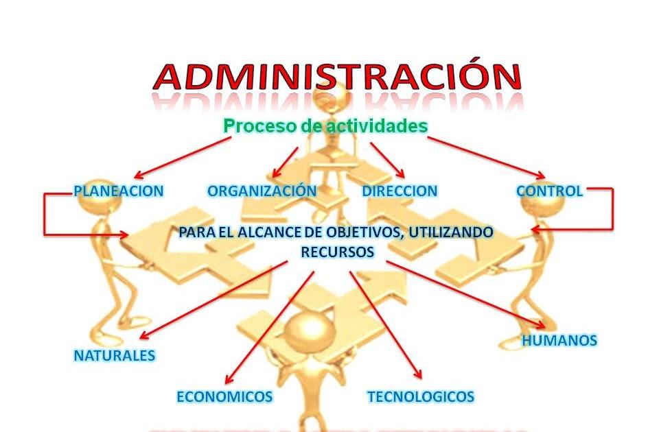 Administracion creacion de empresa for Nociones basicas de oficina concepto
