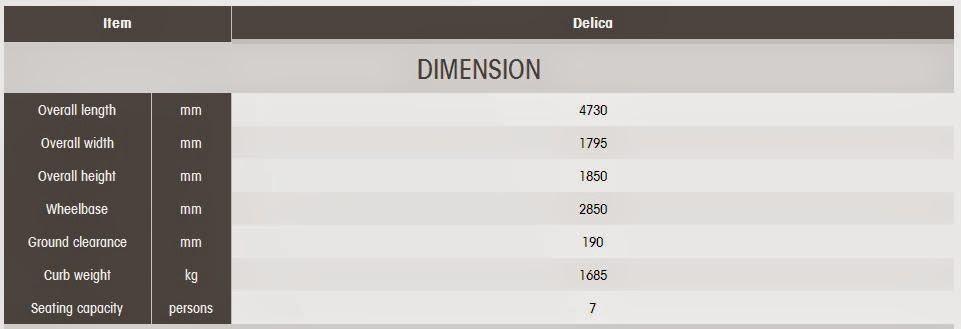Spesifikasi  Mitsubishi Delica D5 - Dimension