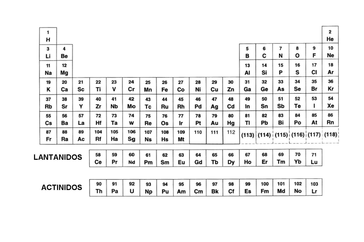 Ii carnaval de qumica breve explicacin de la tabla peridica ii carnaval de qumica breve explicacin de la tabla peridica la enciclopedia galctica urtaz Images