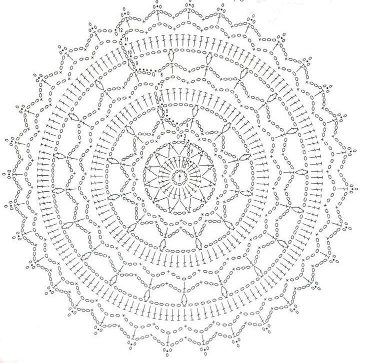 Little Treasures Crochet Mandala Free Pattern Honoring