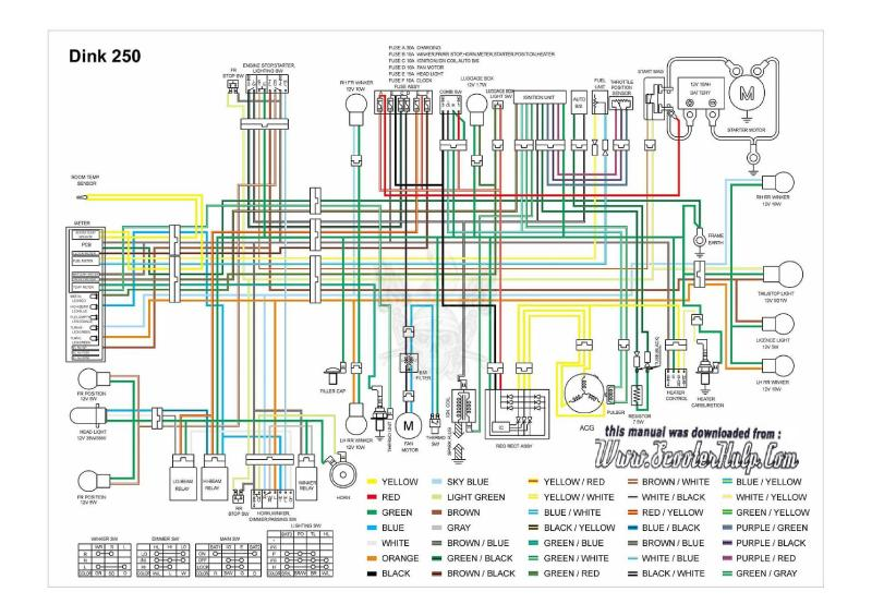 automotive charging system wiring diagram images services system kymco dink 250 wiring diagram auto