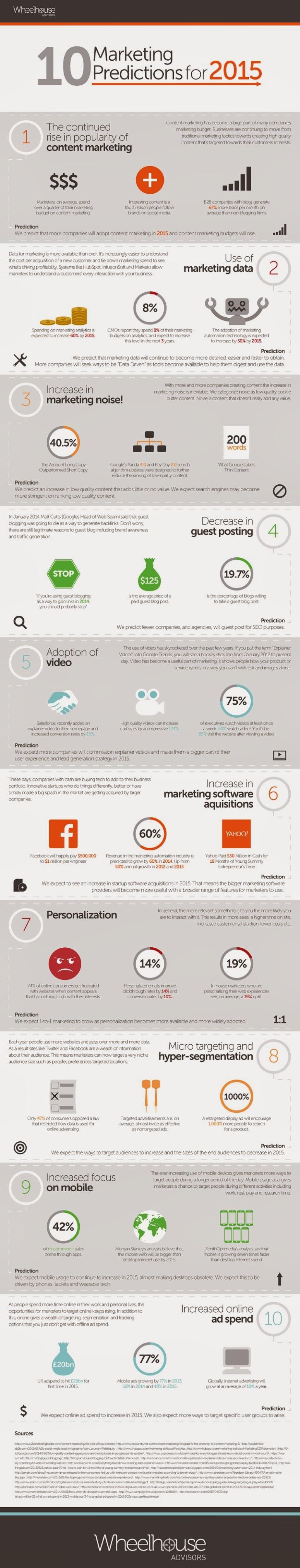 marketing scenario