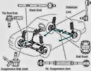 Car parts legs are often damaged