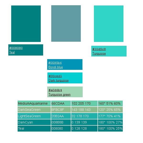 Reflejo Creative Dise O E Imagen Corporativa Diferencias
