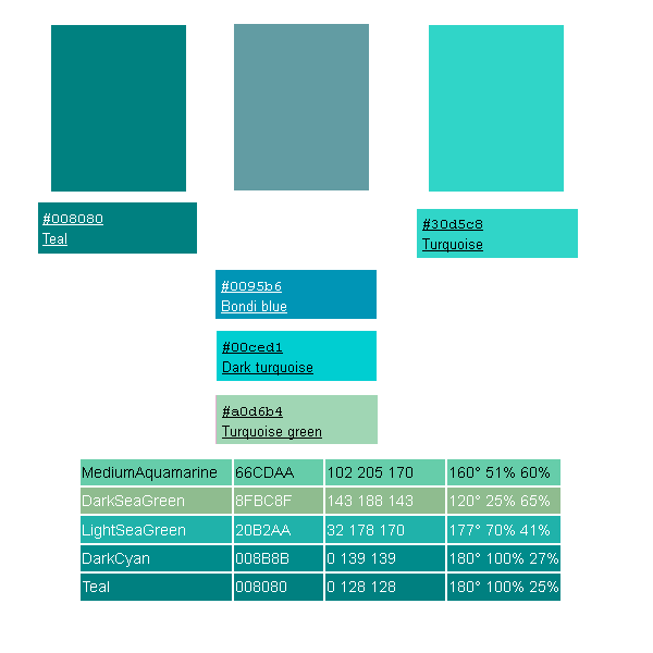 Reflejo creative dise o e imagen corporativa diferencias for Gama de colores azules