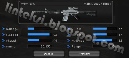 Senjata Pointblank M4A1 Ext.