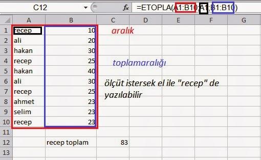 etopla_sonuc.jpg