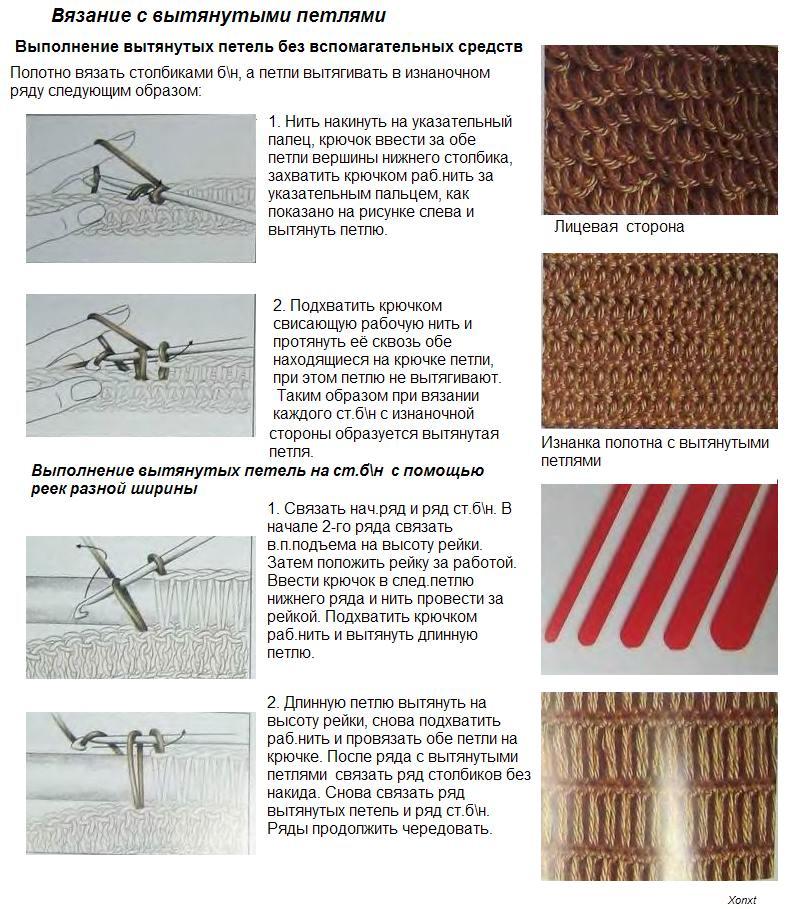 Вытянутые петли вязание спицами описание