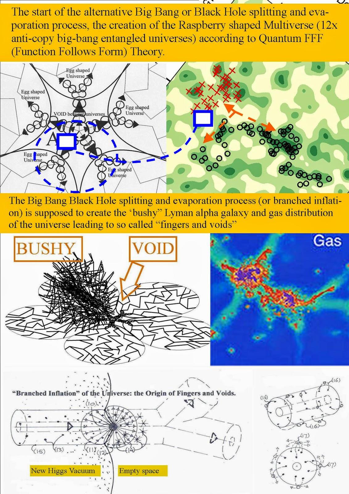 multiverse theory pdf