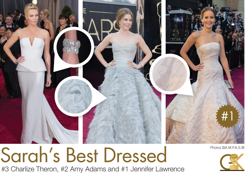 Fashion review: 85th Academy Awards | The Gold Knight - Latest ...