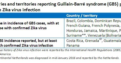dengue geriatric case study tropical doctor Home / chapter 2 report on performance / responding to dengue fever outbreak in dengue fever outbreak in solomon islands tropical cyclone evan case study.