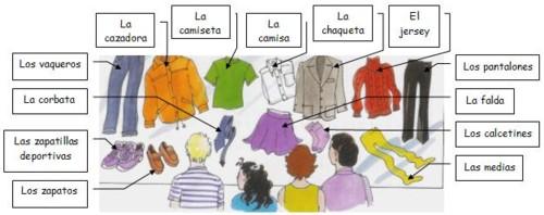 Mis Primeras Palabras En Ingles: ¿COMO SE DICEN Y PRONUNCIAN EN ...