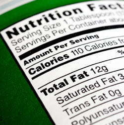 Nutritional Facts of some food item
