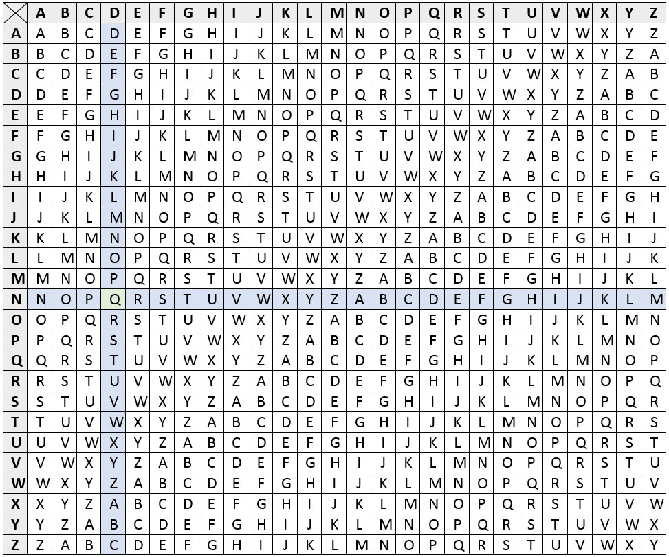 how to make an ottendorf cipher
