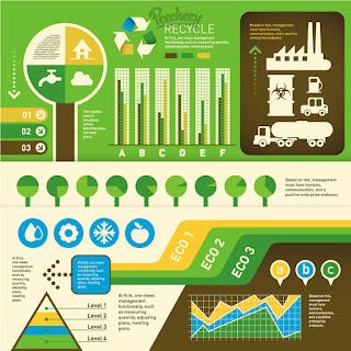 自然の緑をイメージしたインフォグラフィックス Eco green infographics イラスト素材