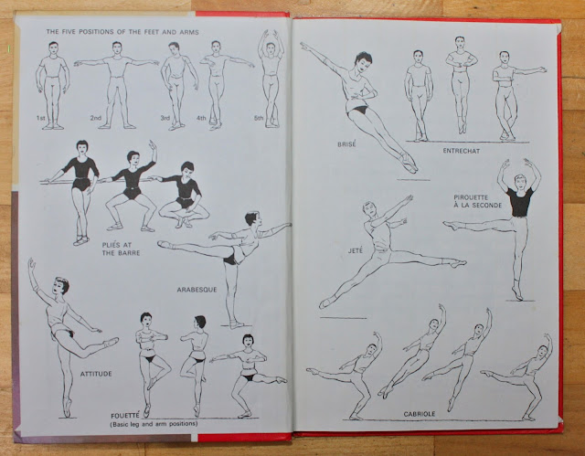 The inside cover has illustrations of ballet's positions.