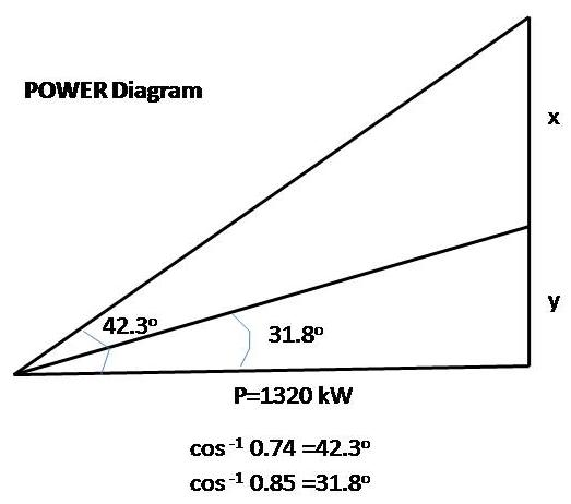 Sizing electrical low voltage components using basic trigonometry as shown in power diagram above required reactive power to compensate low power factor of 074 to 085 can be easily obtained as keyboard keysfo Images