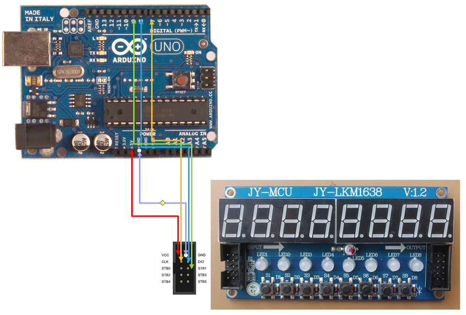 Monitorizare GSM folosind platforma Arduino si un