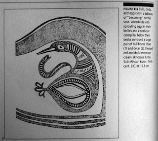 Marija Gimbutas - Neolithic symbolism - eggs as symbols of regeneration
