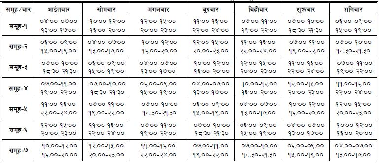 New Load Shedding Schedule For Entire Nepal Gunners News