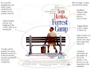 I have studied a similar films movie poster 'Forrest Gump' and have .