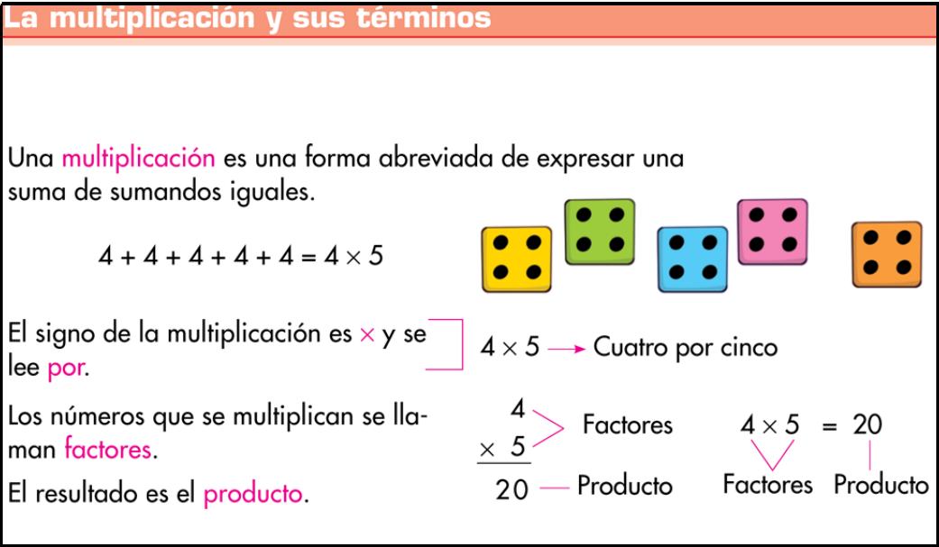 http://www.primerodecarlos.com/TERCERO_PRIMARIA/octubre/Unidad3/actividades/matematicas/aprende_multiplicacion/index.html