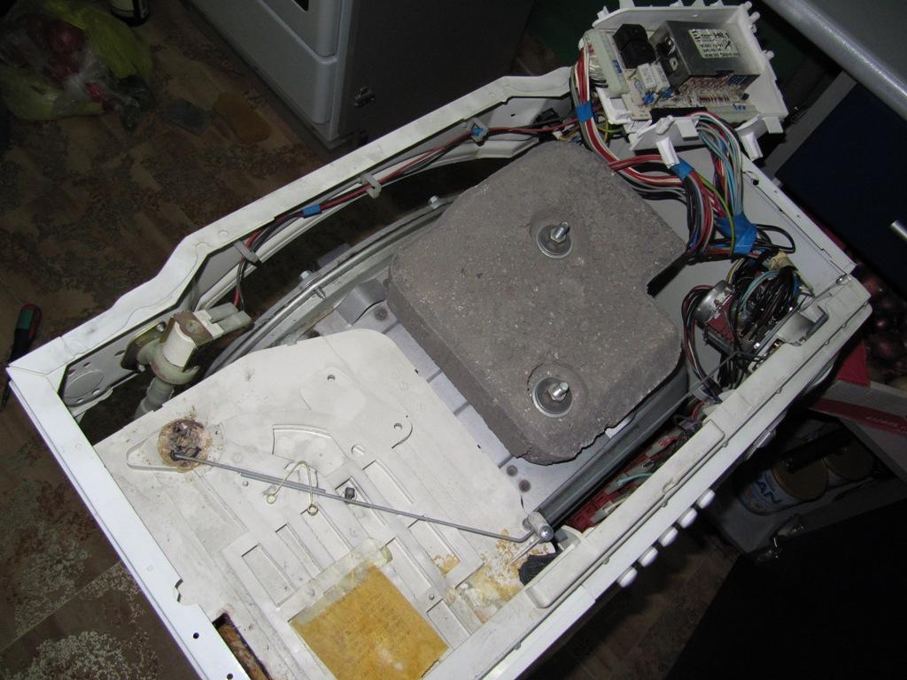 инструкция стиральной машинки candy cs2 094