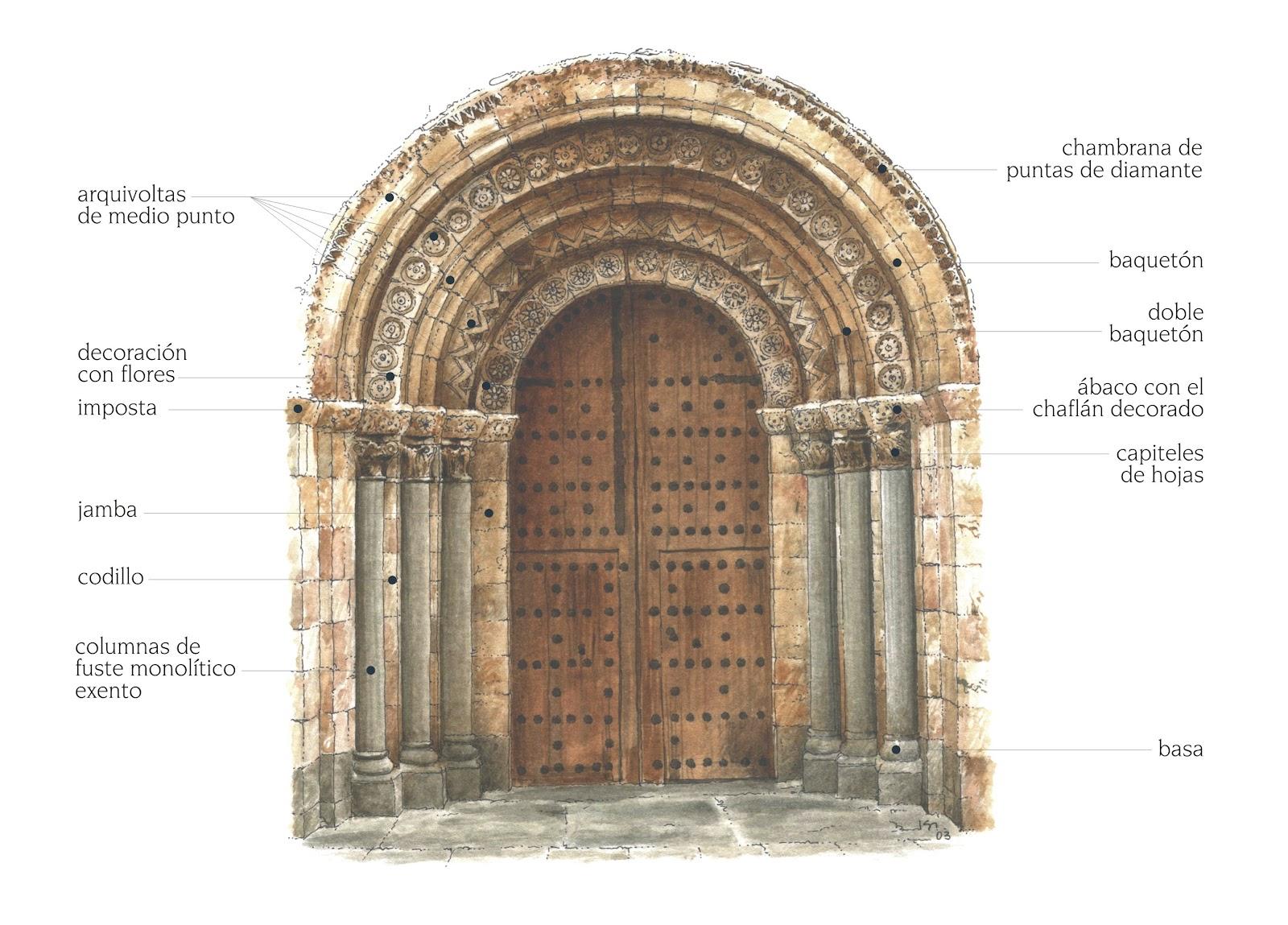 Dibujando arquitecturas isi diccionario visual de for Portadas de arquitectura